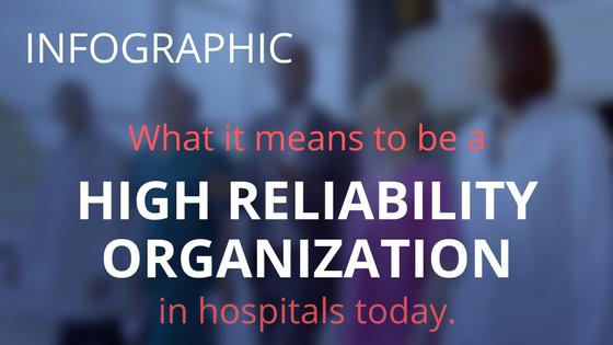 HIGH REALIABILITY HOSPITAL.png