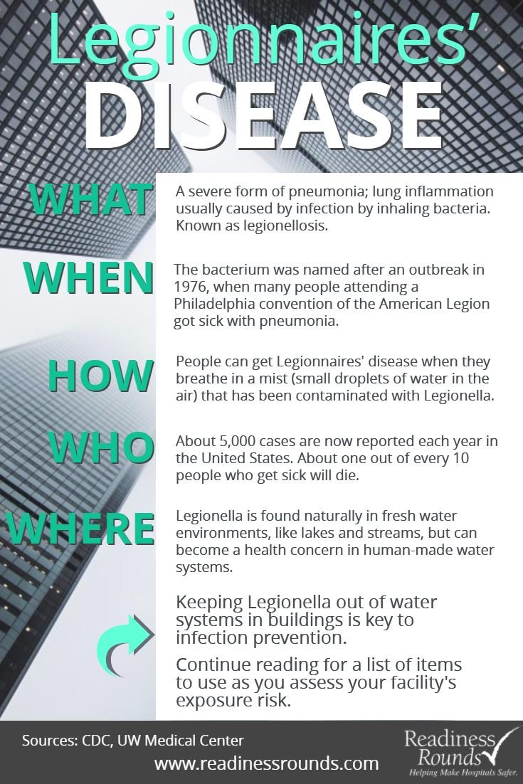legionnaires disease infographic