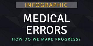 medical error infographic link