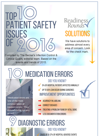 patient safety infographic link