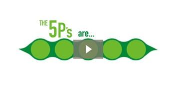 The Hourly Rounding 5P's